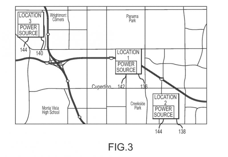 Patent Map