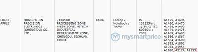 new ipad models indian database