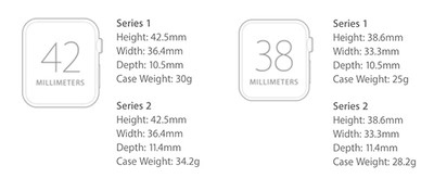 Apple-Watch-dimensions-series-1-vs-2