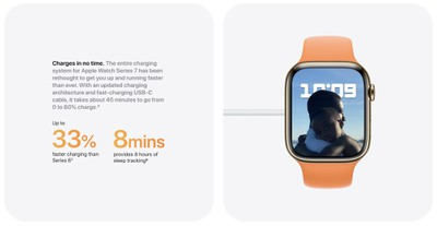 Apple Watch Series 7 Fast Charging