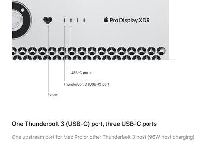 pro display xdr 96w