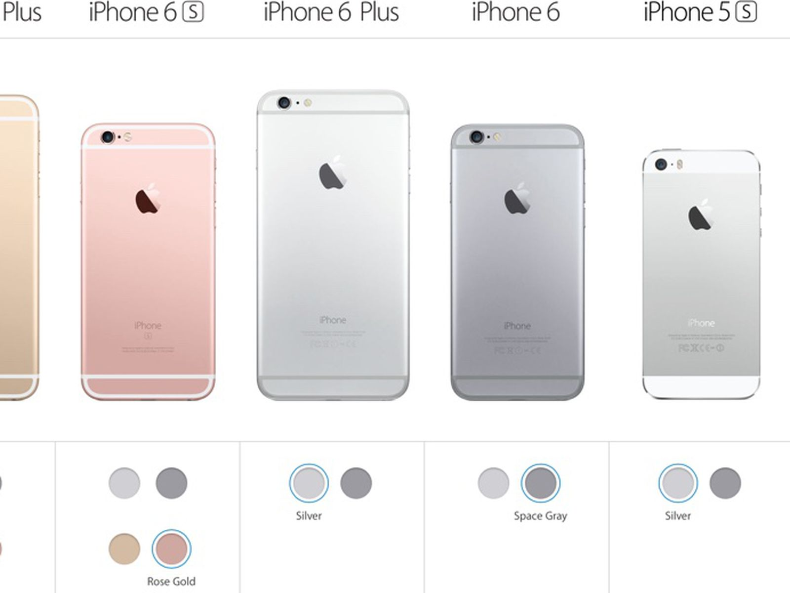 Apple Discontinues Gold Color Options For Older Iphone 6 6 Plus And 5s Macrumors