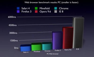 103018 pc benchmarks1