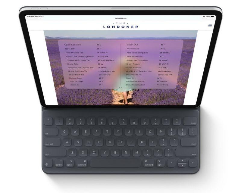 ярлыки для iPadOS Safari