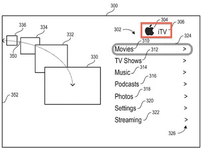 itv patent figure