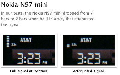 095823 nokia signal attenuation