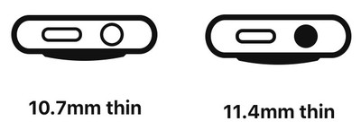 apple watch series 3 vs series 4 thick