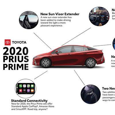2020 Toyota Prius PRIME carplay
