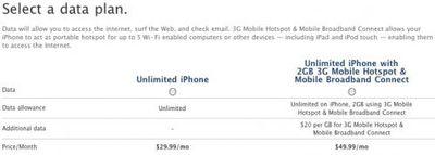 095916 verizon iphone data plans 500
