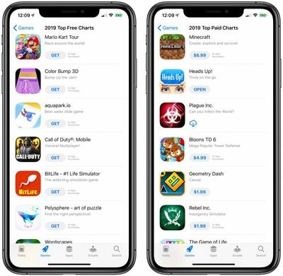 iphonetopcharts2019