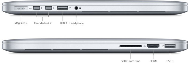 2021 MacBook Pro Rumored to Feature More Ports: Here's a ...
