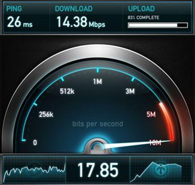 105910 speedtest net graph