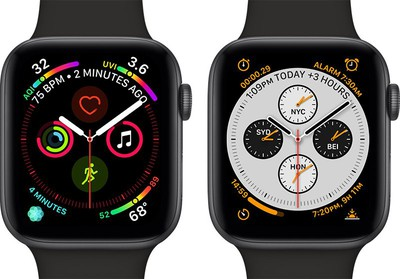 applewatchinfographface
