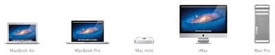 mac lineup lion