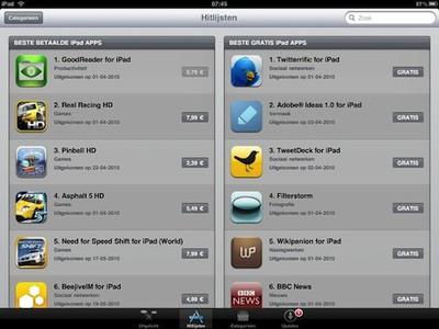 093612 dutch ipad app store