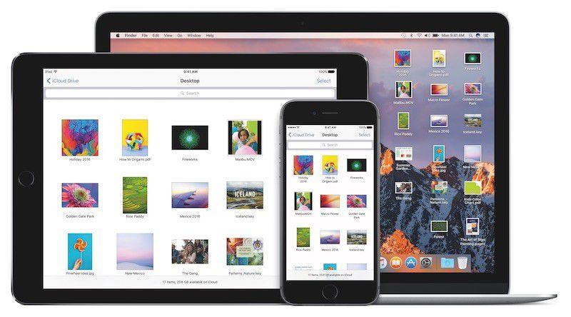 macOS Continuity