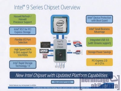 series-9-intel-haswell