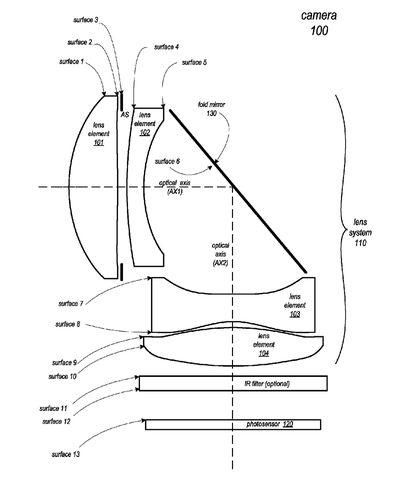 apple lens patent crop