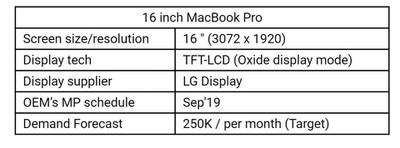 ihs 16 inch macbook pro