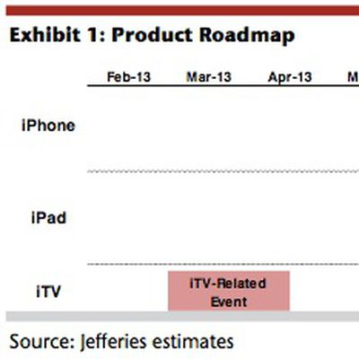 jefferies apple roadmap feb13