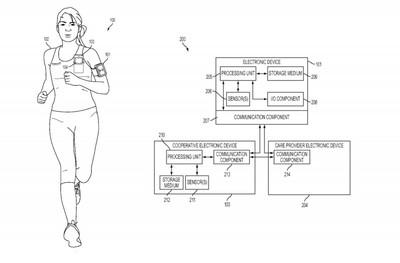 health care patent