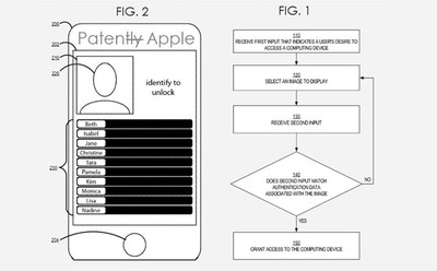 applesecuritypatent