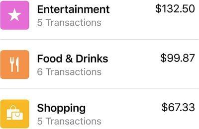 Example of spending categories