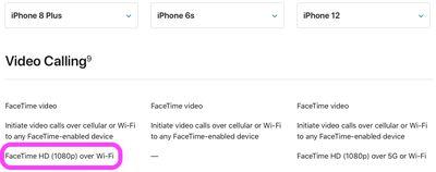 facetime iphone 8