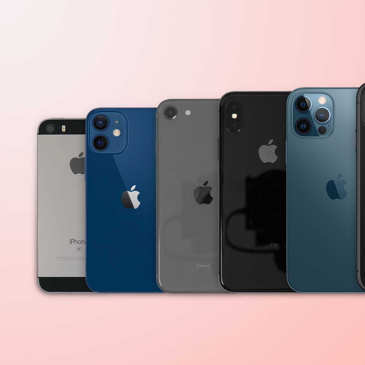 Iphone 12 Mini And Max Size Comparison All Iphone Models Side By Side Macrumors