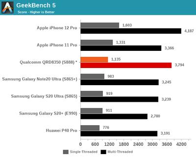 qualcomm snapdragon benchmark 1