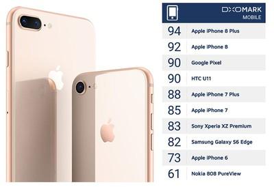 iphone 8 dxo