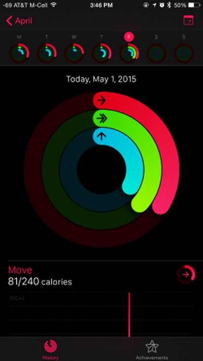Activity Rings Apple Watch iPhone