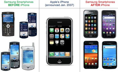 samsung phones before after iphone