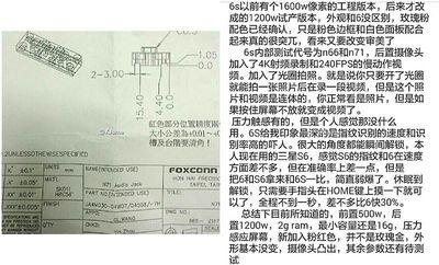 Weibo iPhone 6s Documents