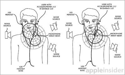 Bone conduction acoustic patent