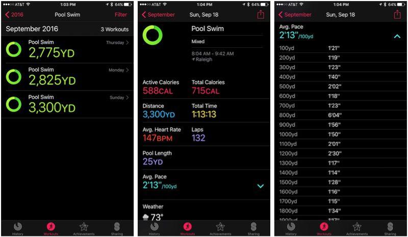 iphone_activity_swim_summary