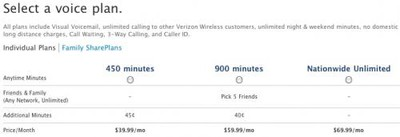 095917 verizon iphone voice plans 500