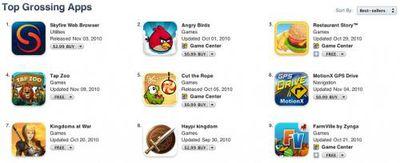 101929 top grossing iphone nov11 2010 500