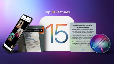 iOS 15 Top Features