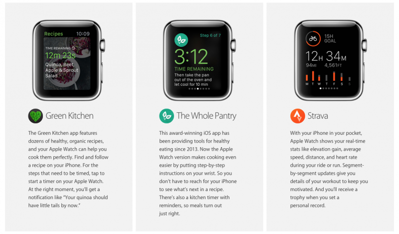 The Whole Pantry Apple Watch