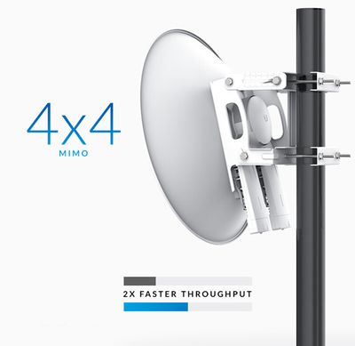 4x4-MIMO